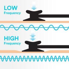 Learn about Litmann stethoscope tunable technology
